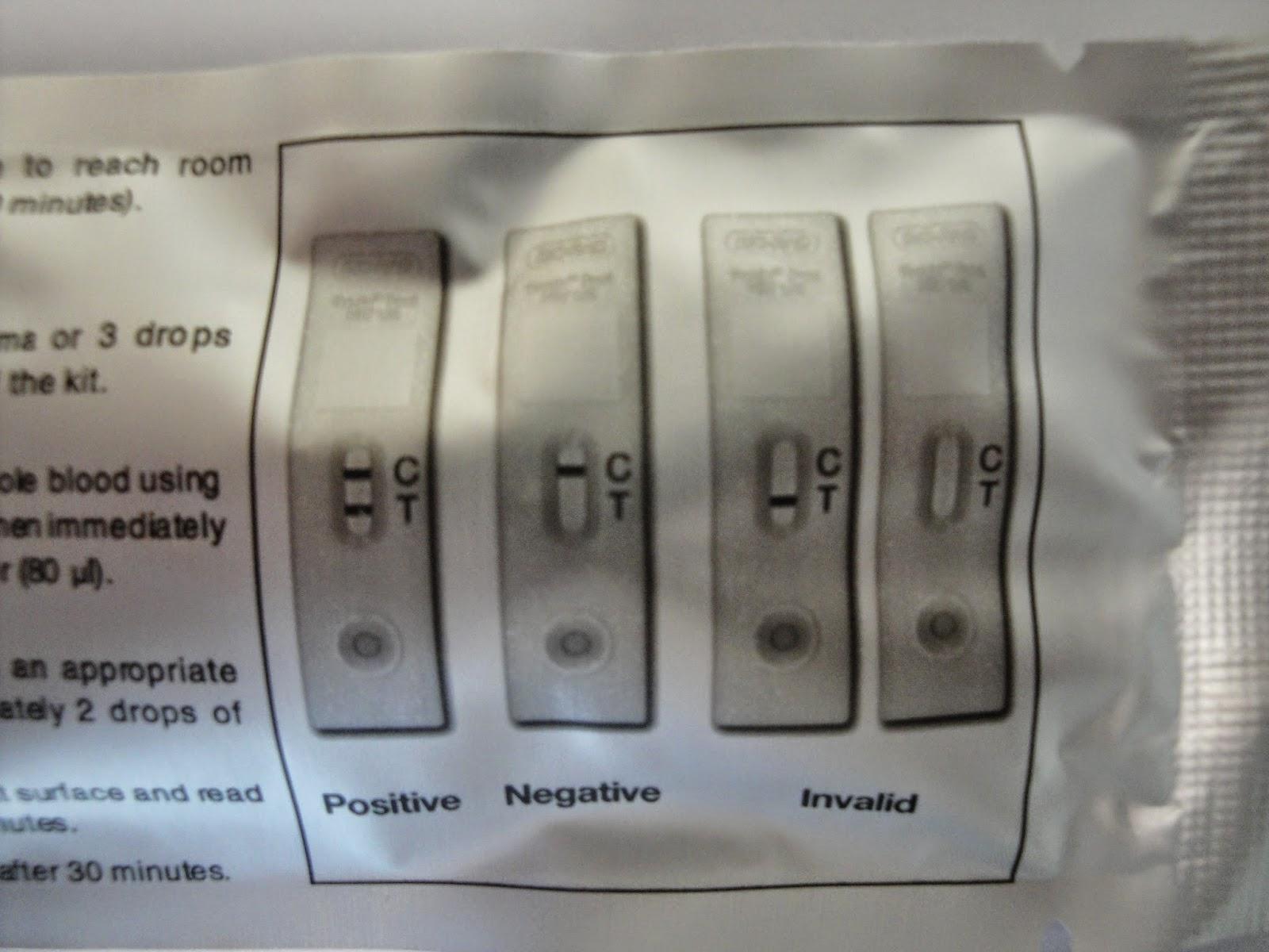 Resultado testes rápidos de VIH/ SIDA