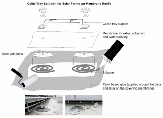 Cable Tray Solution for Membrane Roofs