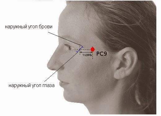 Боли в голове при остеохондрозе грудного отдела