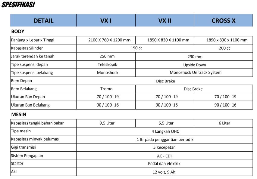 Harga dan Spesifikasi Lengkap Motor Viar All Type Terbaru 2014