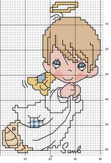 Gráfico para bordado de anjinho