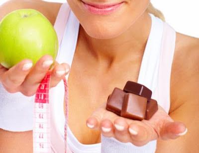 Relación de las calorías con la grasa