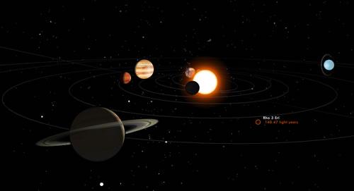 El Blog . Solary-system-scope