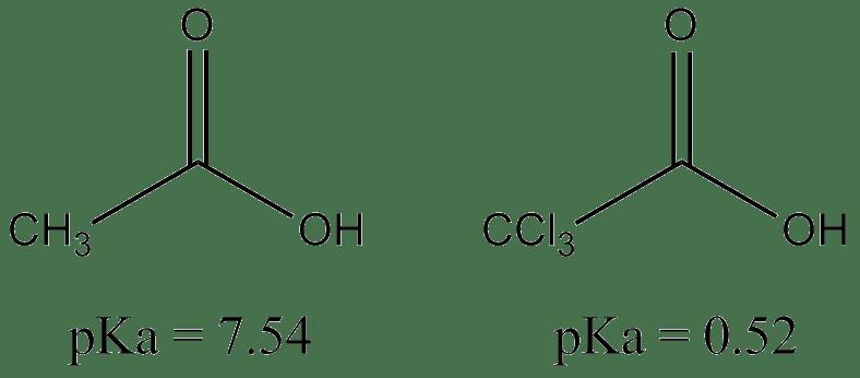 chemistry  entropy and acids