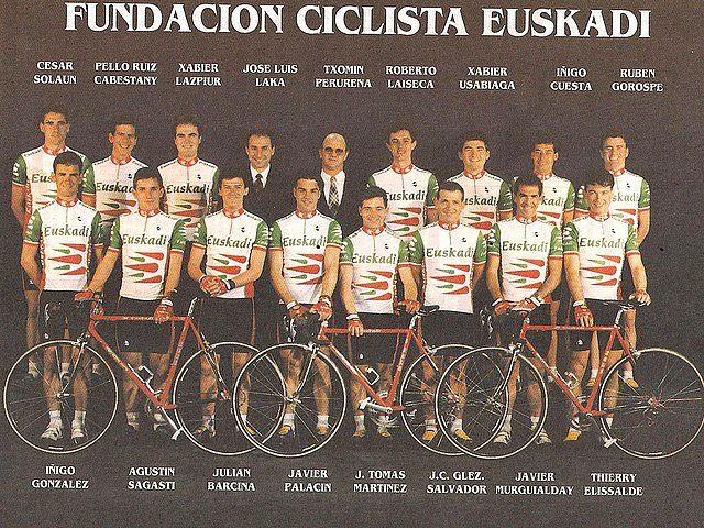 Fundación Ciclista Euskadi