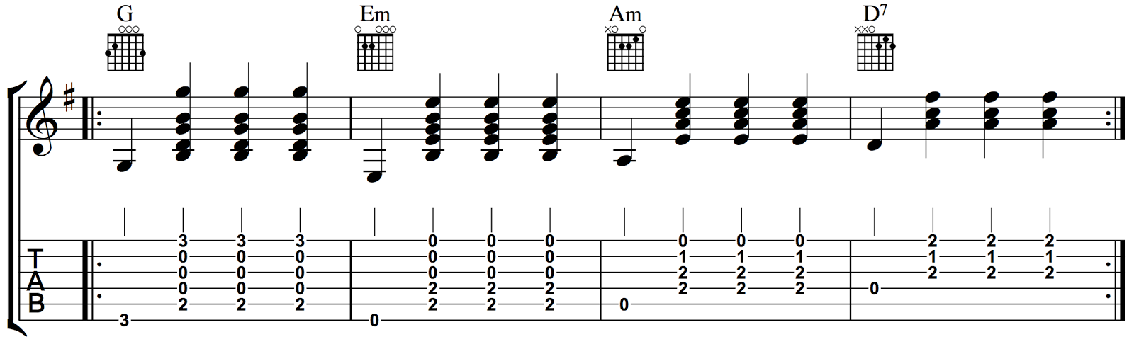 Ghs Guitar Common Chord Progression