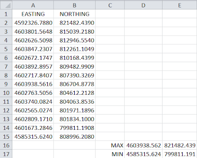 Area Boundary in Excel sheet
