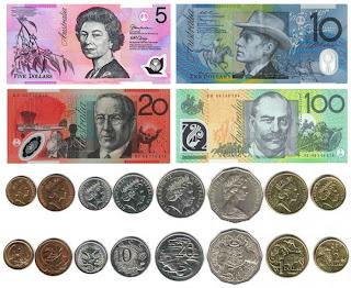 AUD o Dolar Australiano