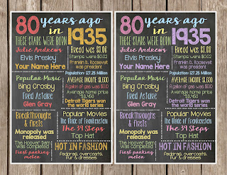 https://www.etsy.com/listing/227723580/customized-chalkboard-80th-birthday-sign?ref=shop_home_active_8