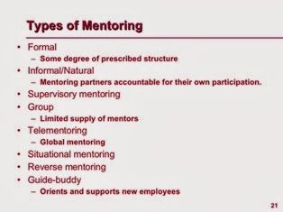 Effective Mentoring Program PPT Slide 2