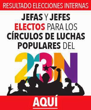 Resultado de las elecciones de CLP del PSUV