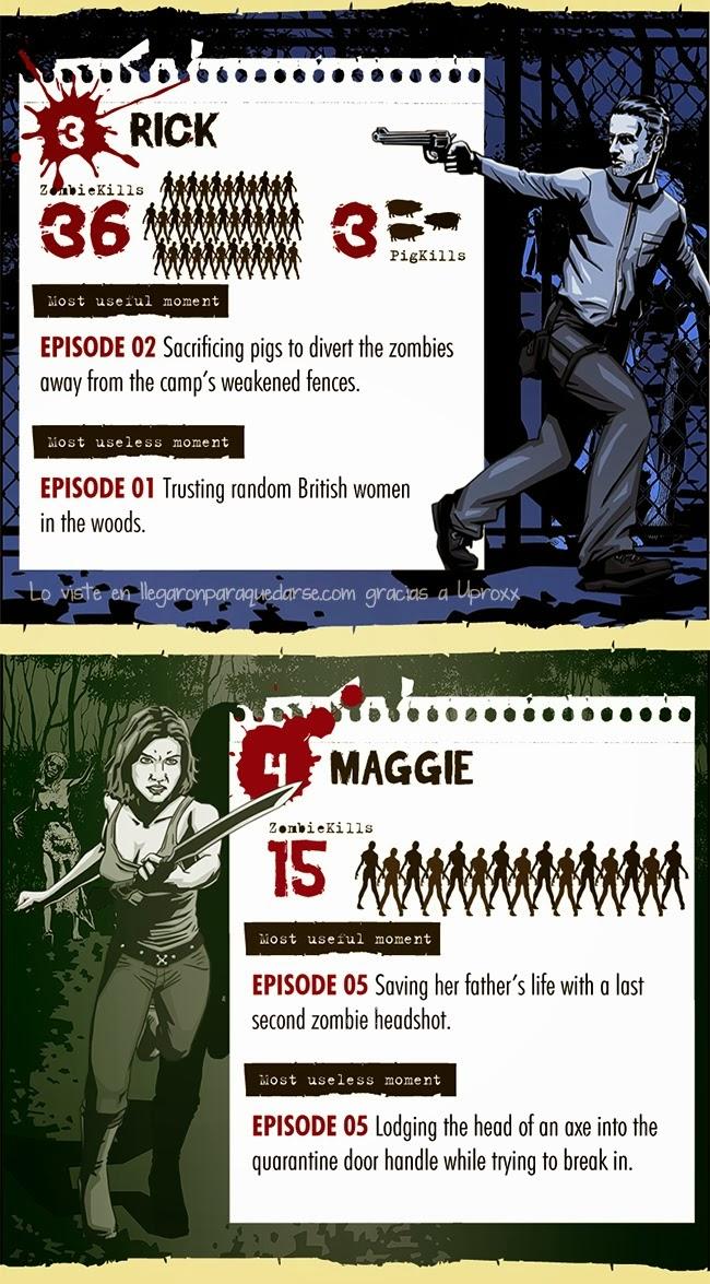 The Walking Dead: Infografía de los personajes con sus momentos y cantidad de zombies asesinados Llegaronparaquedarsecom02