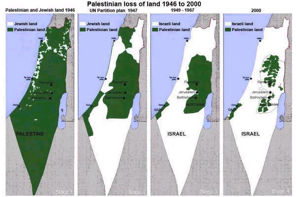 Palestina:pérdida de territorio