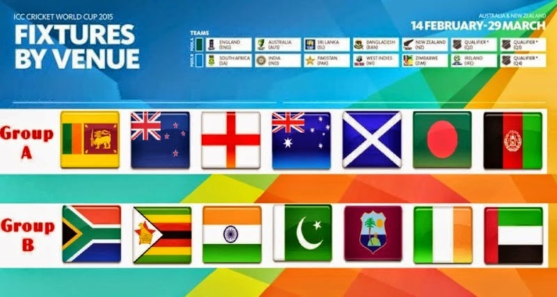 ICC Cricket World Cup 2015 Time
