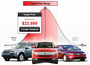 56464 New Car Pricing Guide