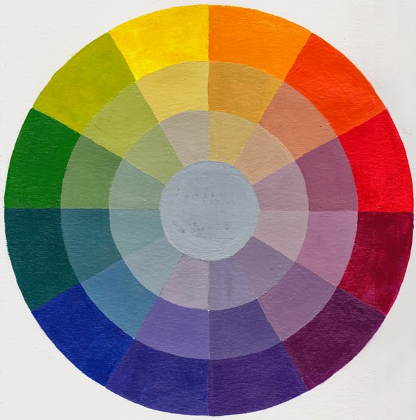 Color Wheel Showing Inward Progression Of Desaturation From Prismatic Hue Muted Chromatic Grey To Achromatic Center