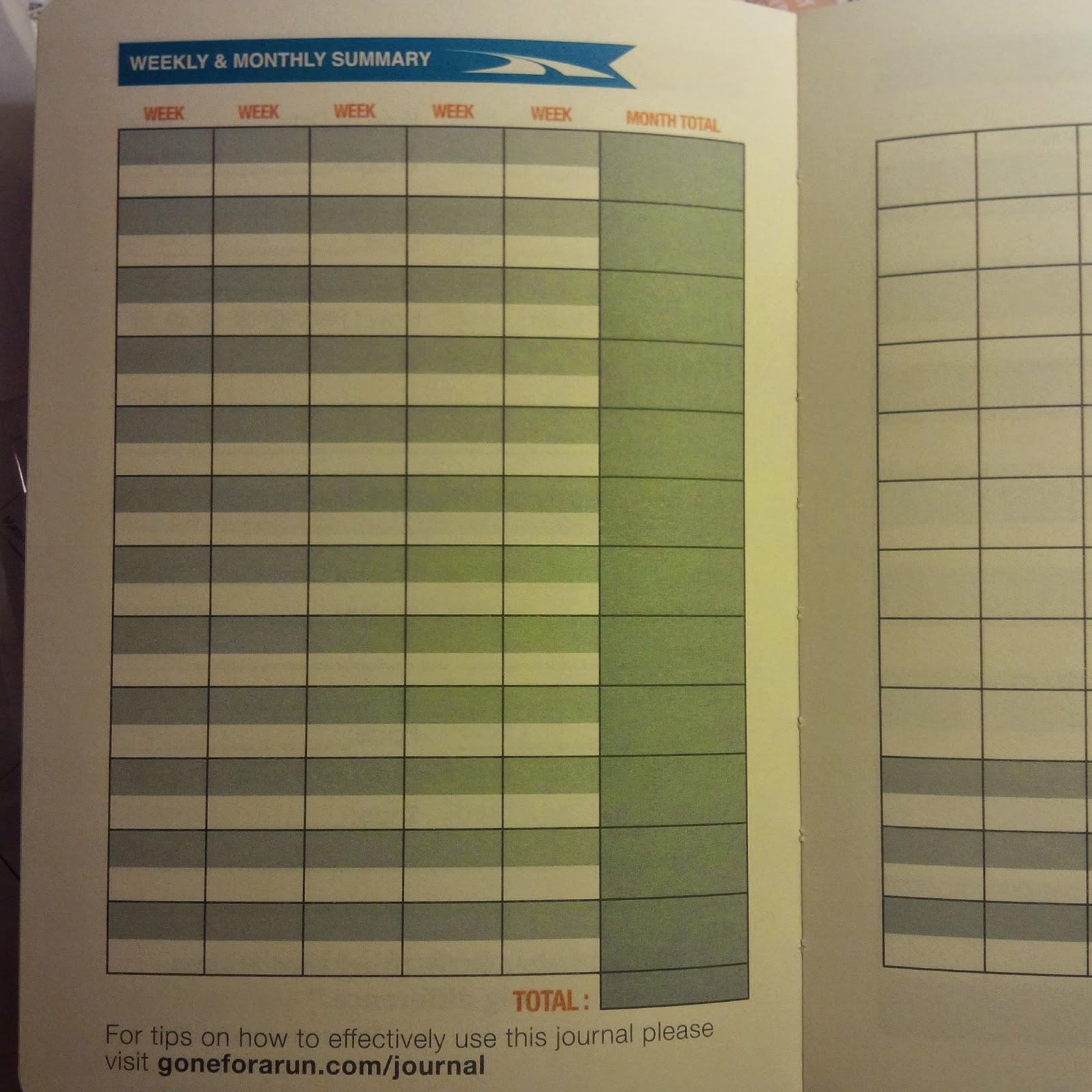 runners journal template