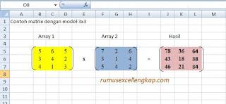 hasil rumus MMULT matrix 3x3