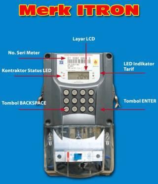 Kode tombol token meteran listrik prabayar