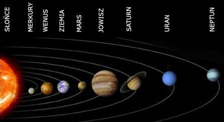 Dziecko na warsztat- Astronomia