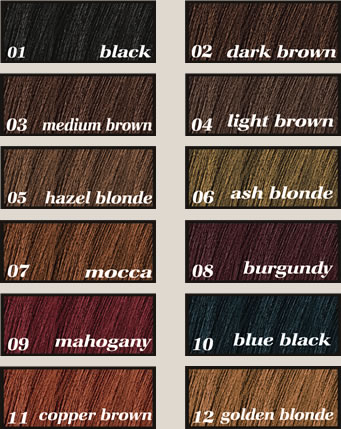 Trends: Hair color chart - Garnier