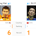 FINAL BADMINTON KOREA OPEN 2013 LEE CHONG WEI VS DU PENGYU