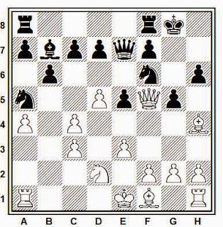 Posición de la partida de ajedrez Karasev - Soloshenkin (Leningrado, 1987)