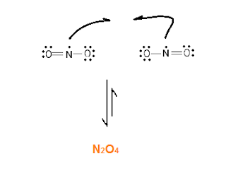 Dimerization of NO2