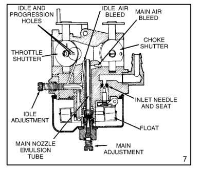 Tecumseh 35 Hp Carburetor Diagram
