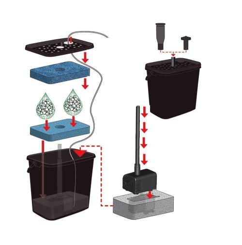 Jard n solar filtros de agua para mi estanque for Filtro solar para estanque
