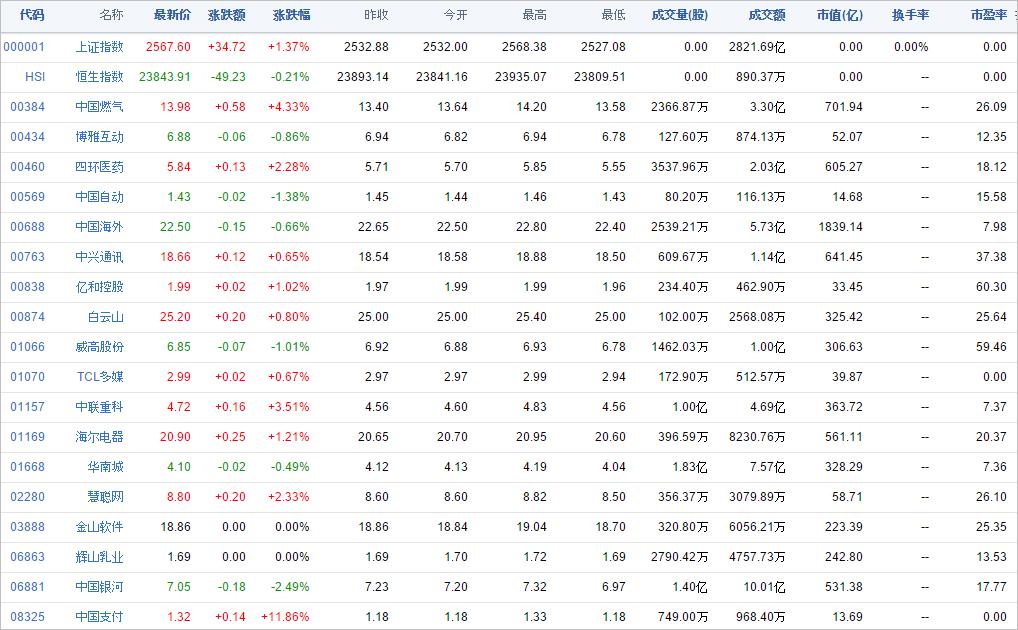 中国株コバンザメ投資ウォッチ銘柄watch20141125
