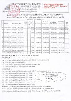 Bảng giá cập nhật CHUNG CƯ MINH ĐẠI LỘC 2- Hỗ trợ vay vốn Ngân hàng
