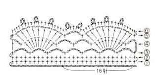 Схема Обвязка края платья крючком