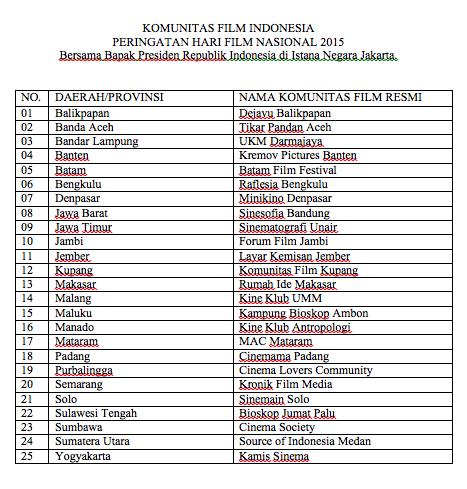 Puncak Hari Perfilman Nasional 2015, Kremov Wakili Banten di Istana Negara