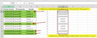 Marcar proyectos finalizados con un formato condicional.