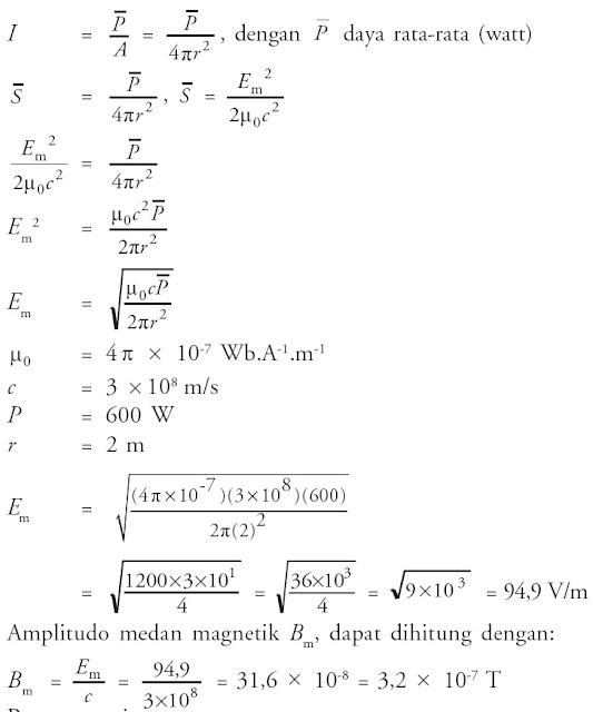 amplitudo maksimum medan listrik dan medan magnetik
