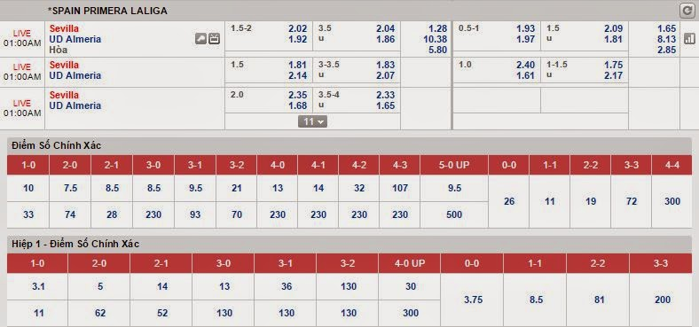 Chuyên gia dự đoán Sevilla vs Almeria