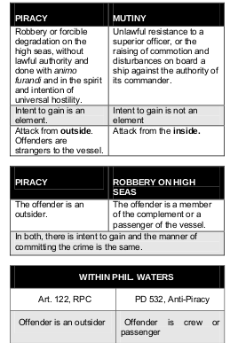 piracy and mutiny on the high seas