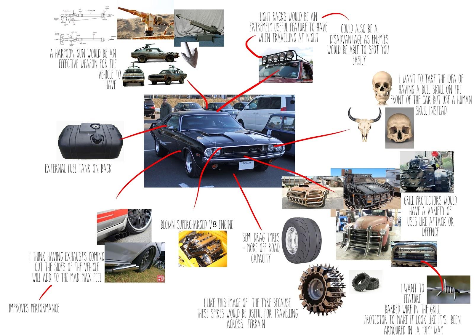 mad max vehicle moodboard thumbnails and concept mol s art blog rh molsartblog blogspot com