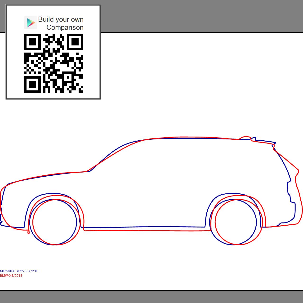 MercedesBenz GLK 2013 vs BMW X3 2013  Compare dimensions