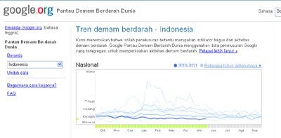 google gengue trends,google,alat,aplikasi