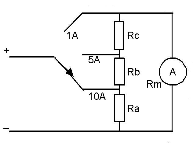 perawatan dan perbaikan multimeter analog  ampere meter dc