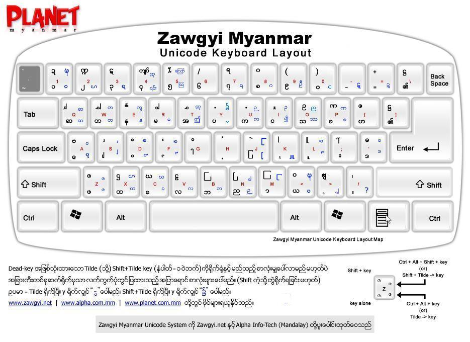 zawgyi myanmar unicode keyboard for window 7 rar
