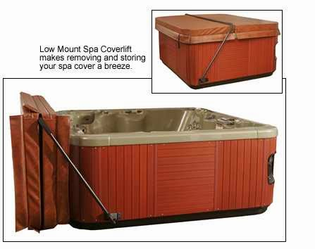Castle Spa Covers