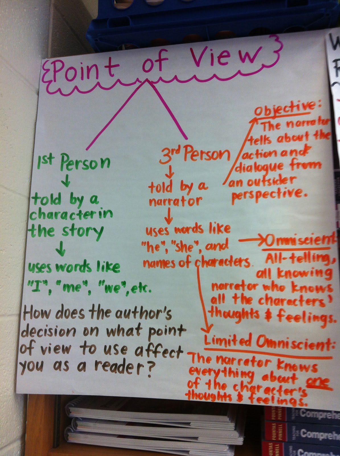 how does the author engage the Get an answer for 'how does dickens try to engage the reader in the opening chapter of oliver twist' and find homework help for other oliver twist questions at enotes.