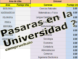 PASARAS EN LA UNICESAR?