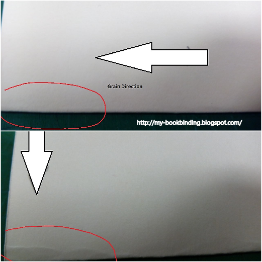 determining paper grain direction Determining if toner images are to be reproduced on envelopes by operation of said  and the paper grain direction of the sheet from which the envelope is.