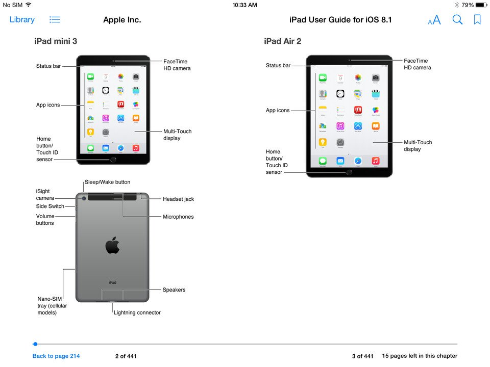 apple confirma nomes ipad air 2 ipad mini 3 e touch id em manual de rh mundoios net Panasonic TC 55Le54 Manual ipad 3 manual de usuario