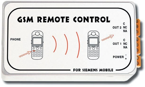 un portable gsm comme r cepteur de commande distance schema electronique net. Black Bedroom Furniture Sets. Home Design Ideas