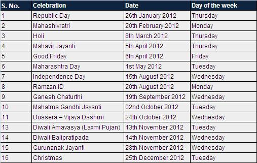 November 2012 Calendar With Holidays